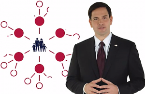 Marco Rubio Education